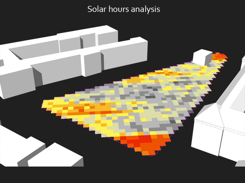 5. Solar hours analysis.png